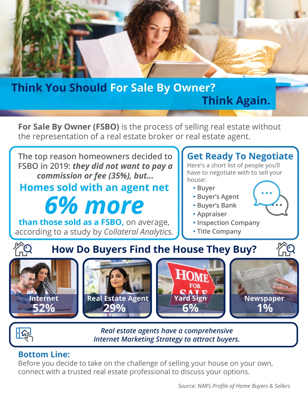 Think You Should For Sale By Owner? Think Again [INFOGRAPHIC] | MyKCM